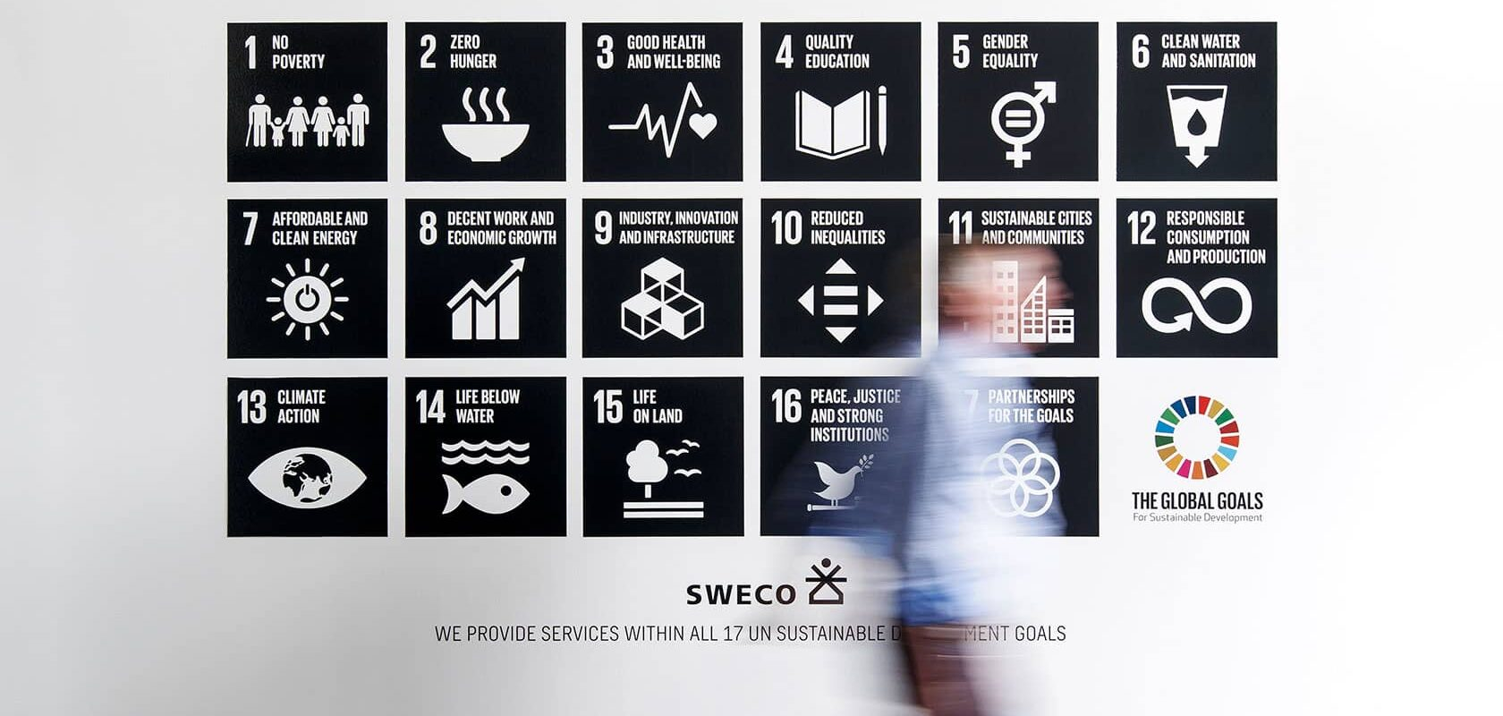 UN the global goals for sustainable development